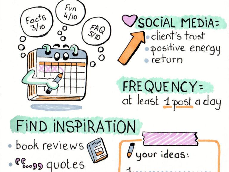 Sketchnote: De juiste klanten aantrekken met social media