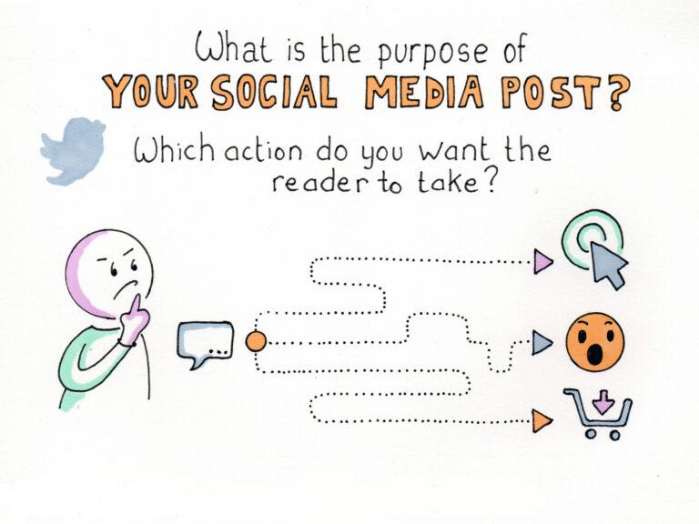 Sketchnote: Wat is het doel van je Facebook post
