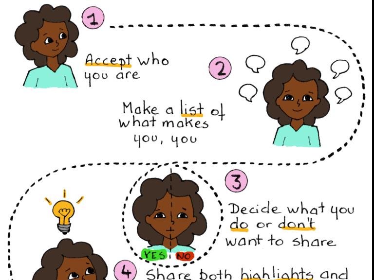Sketchnote: hoe jezelf zijn op social media