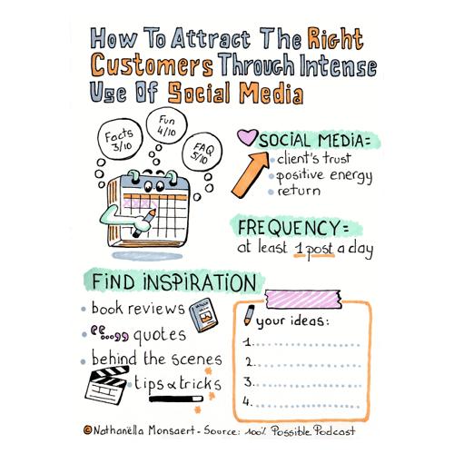 Sketchnote infographic social media