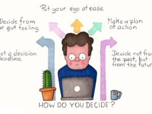 Sketchnote: beslissingen nemen