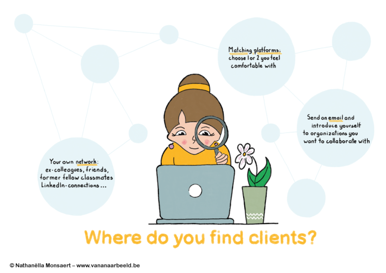Infographic klanten vinden tips