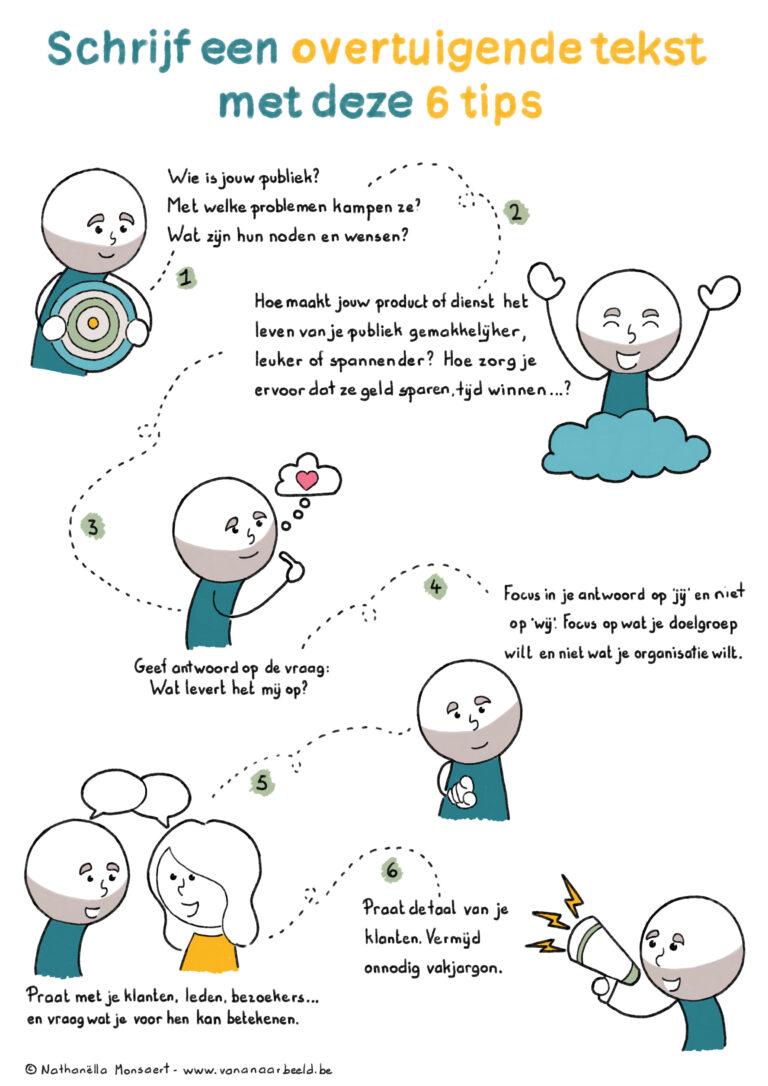 Poster 6 tips overtuigend schrijven